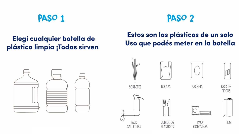 Paso uno sobre cómo unir plástico